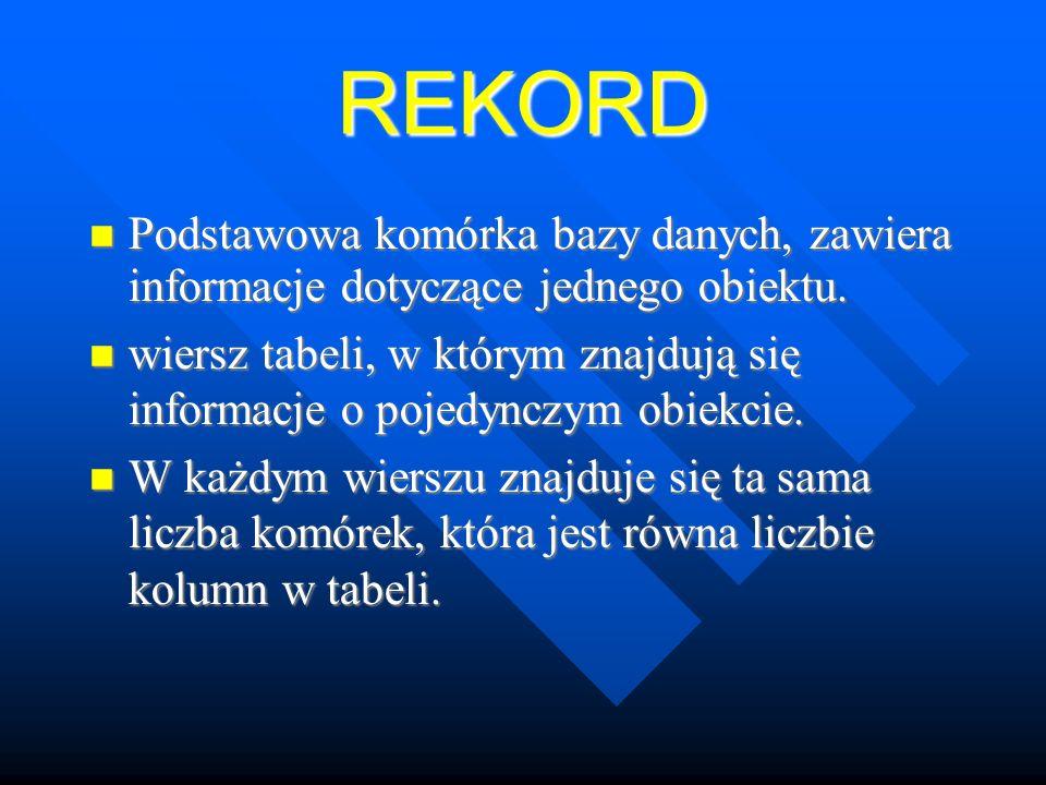 Schemat przykładowej tabeli bazy danych Numer Książki TytułAutor Rok Wydania Cena Rekord Pole rekordu Nazwa pola rekordu