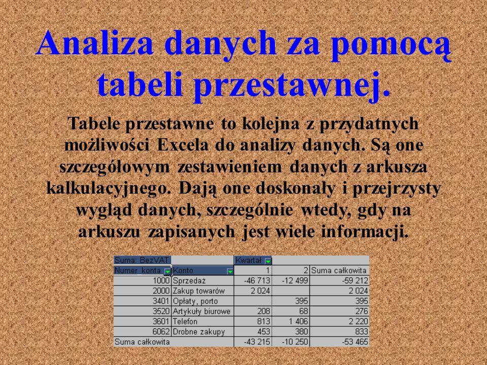 Analiza danych za pomocą tabeli przestawnej.