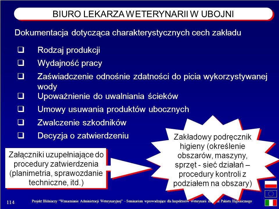 114 Projekt Bliźniaczy Wzmacnianie Administracji Weterynaryjnej - Seminarium wprowadzające dla Inspektorów Weterynarii na temat Pakietu Higienicznego Rodzaj produkcji Zaświadczenie odnośnie zdatności do picia wykorzystywanej wody Wydajność pracy Dokumentacja dotycząca charakterystycznych cech zakładu Zwalczenie szkodników Upoważnienie do uwalniania ścieków Umowy usuwania produktów ubocznych Decyzja o zatwierdzeniu Załączniki uzupełniające do procedury zatwierdzenia (planimetria, sprawozdanie techniczne, itd.) Zakładowy podręcznik higieny (określenie obszarów, maszyny, sprzęt - sieć działań – procedury kontroli z podziałem na obszary) BIURO LEKARZA WETERYNARII W UBOJNI