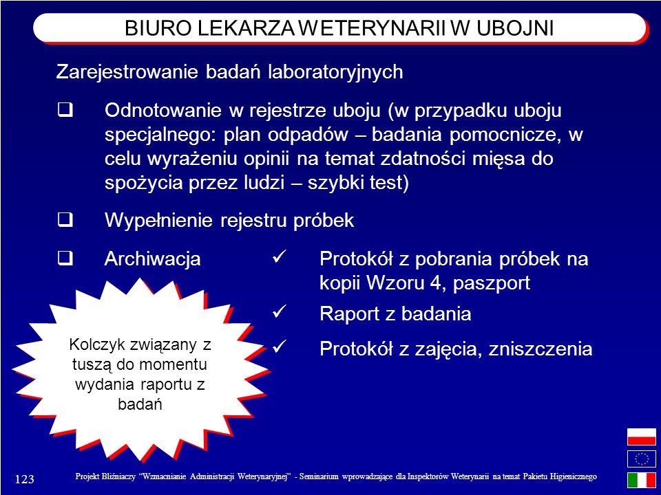 123 Projekt Bliźniaczy Wzmacnianie Administracji Weterynaryjnej - Seminarium wprowadzające dla Inspektorów Weterynarii na temat Pakietu Higienicznego