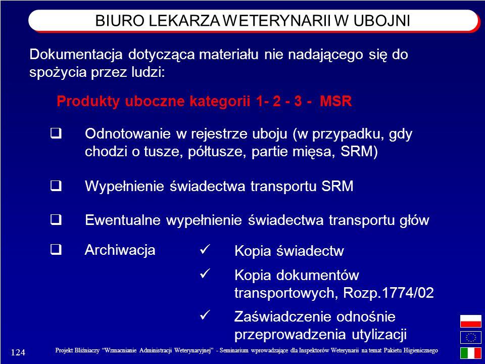 124 Projekt Bliźniaczy Wzmacnianie Administracji Weterynaryjnej - Seminarium wprowadzające dla Inspektorów Weterynarii na temat Pakietu Higienicznego Dokumentacja dotycząca materiału nie nadającego się do spożycia przez ludzi: Produkty uboczne kategorii 1- 2 - 3 - MSR Odnotowanie w rejestrze uboju (w przypadku, gdy chodzi o tusze, półtusze, partie mięsa, SRM) Wypełnienie świadectwa transportu SRM Ewentualne wypełnienie świadectwa transportu głów Archiwacja Kopia świadectw Kopia dokumentów transportowych, Rozp.1774/02 Zaświadczenie odnośnie przeprowadzenia utylizacji BIURO LEKARZA WETERYNARII W UBOJNI