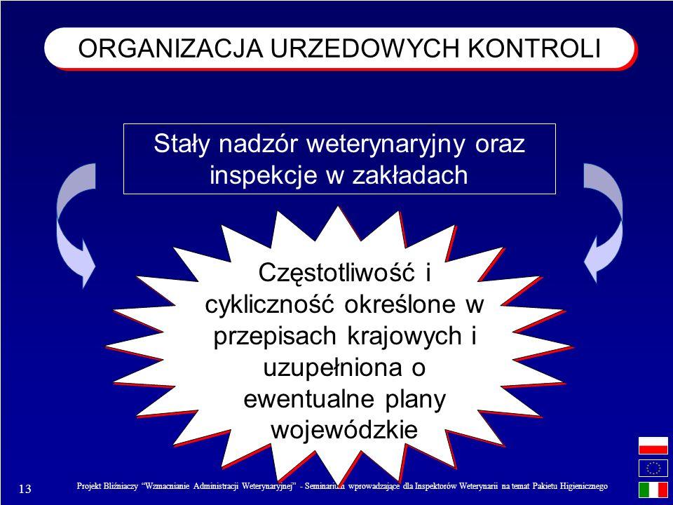 13 Projekt Bliźniaczy Wzmacnianie Administracji Weterynaryjnej - Seminarium wprowadzające dla Inspektorów Weterynarii na temat Pakietu Higienicznego C