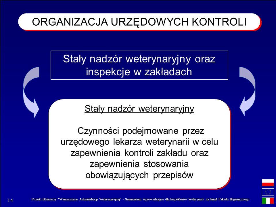 14 Projekt Bliźniaczy Wzmacnianie Administracji Weterynaryjnej - Seminarium wprowadzające dla Inspektorów Weterynarii na temat Pakietu Higienicznego S