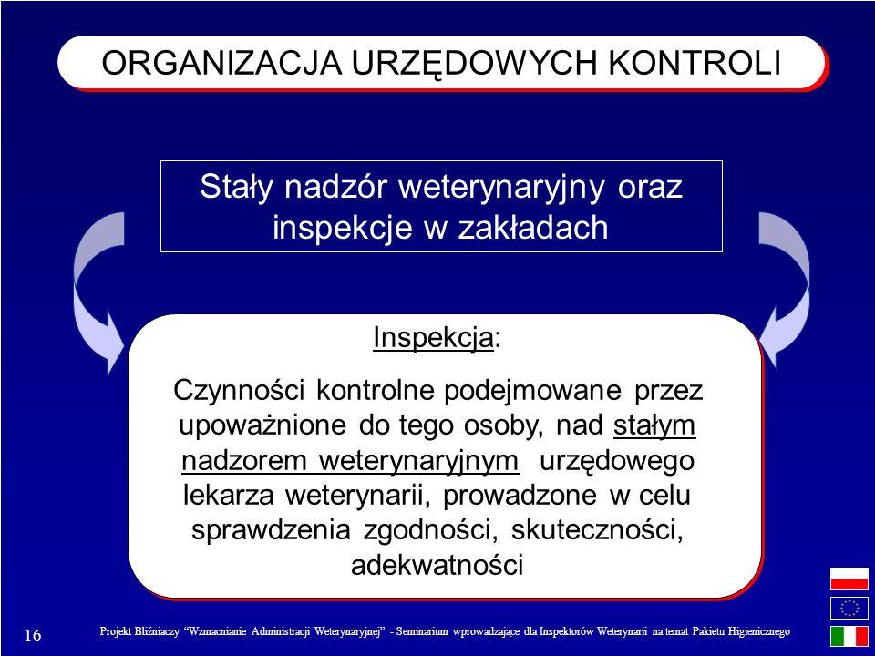 16 Projekt Bliźniaczy Wzmacnianie Administracji Weterynaryjnej - Seminarium wprowadzające dla Inspektorów Weterynarii na temat Pakietu Higienicznego I