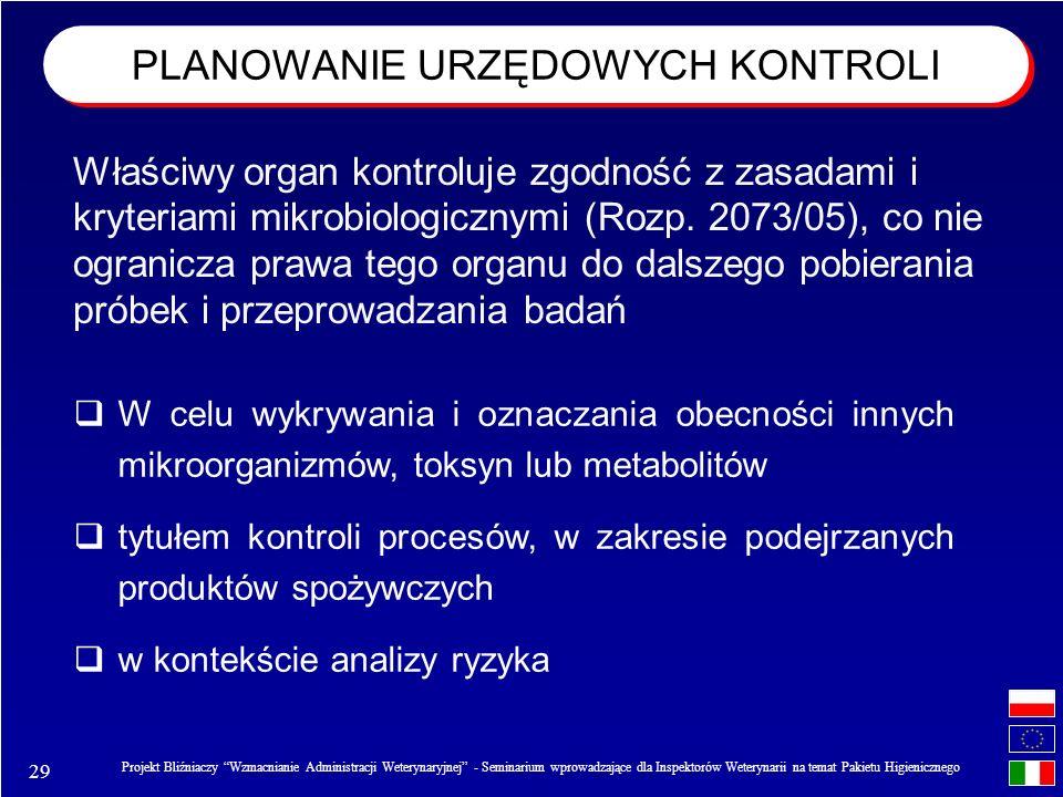 29 Projekt Bliźniaczy Wzmacnianie Administracji Weterynaryjnej - Seminarium wprowadzające dla Inspektorów Weterynarii na temat Pakietu Higienicznego PLANOWANIE URZĘDOWYCH KONTROLI Właściwy organ kontroluje zgodność z zasadami i kryteriami mikrobiologicznymi (Rozp.