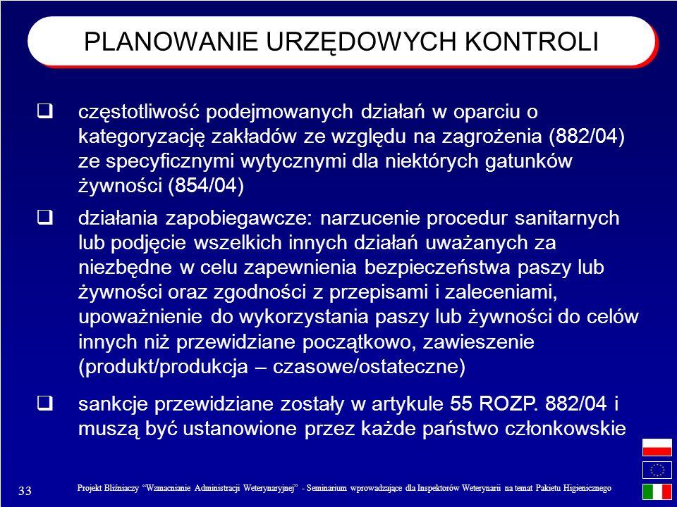 33 Projekt Bliźniaczy Wzmacnianie Administracji Weterynaryjnej - Seminarium wprowadzające dla Inspektorów Weterynarii na temat Pakietu Higienicznego PLANOWANIE URZĘDOWYCH KONTROLI częstotliwość podejmowanych działań w oparciu o kategoryzację zakładów ze względu na zagrożenia (882/04) ze specyficznymi wytycznymi dla niektórych gatunków żywności (854/04) działania zapobiegawcze: narzucenie procedur sanitarnych lub podjęcie wszelkich innych działań uważanych za niezbędne w celu zapewnienia bezpieczeństwa paszy lub żywności oraz zgodności z przepisami i zaleceniami, upoważnienie do wykorzystania paszy lub żywności do celów innych niż przewidziane początkowo, zawieszenie (produkt/produkcja – czasowe/ostateczne) sankcje przewidziane zostały w artykule 55 ROZP.