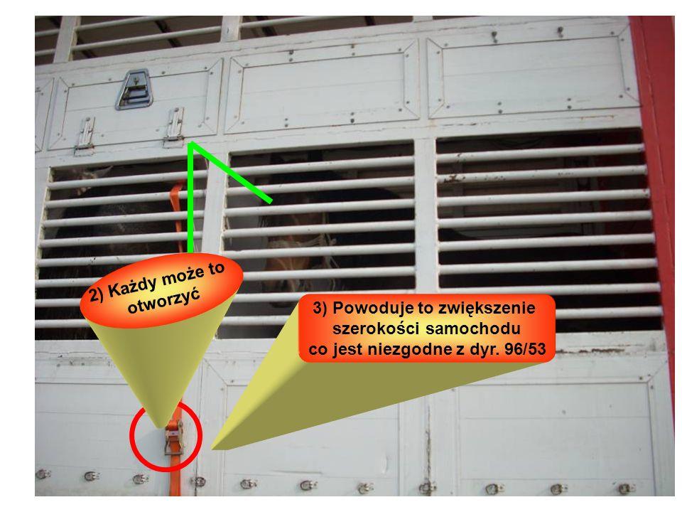 3) Powoduje to zwiększenie szerokości samochodu co jest niezgodne z dyr. 96/53 2) Każdy może to otworzyć