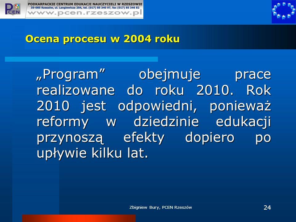 Zbigniew Bury, PCEN Rzeszów 24 Ocena procesu w 2004 roku Program obejmuje prace realizowane do roku 2010. Rok 2010 jest odpowiedni, ponieważ reformy w