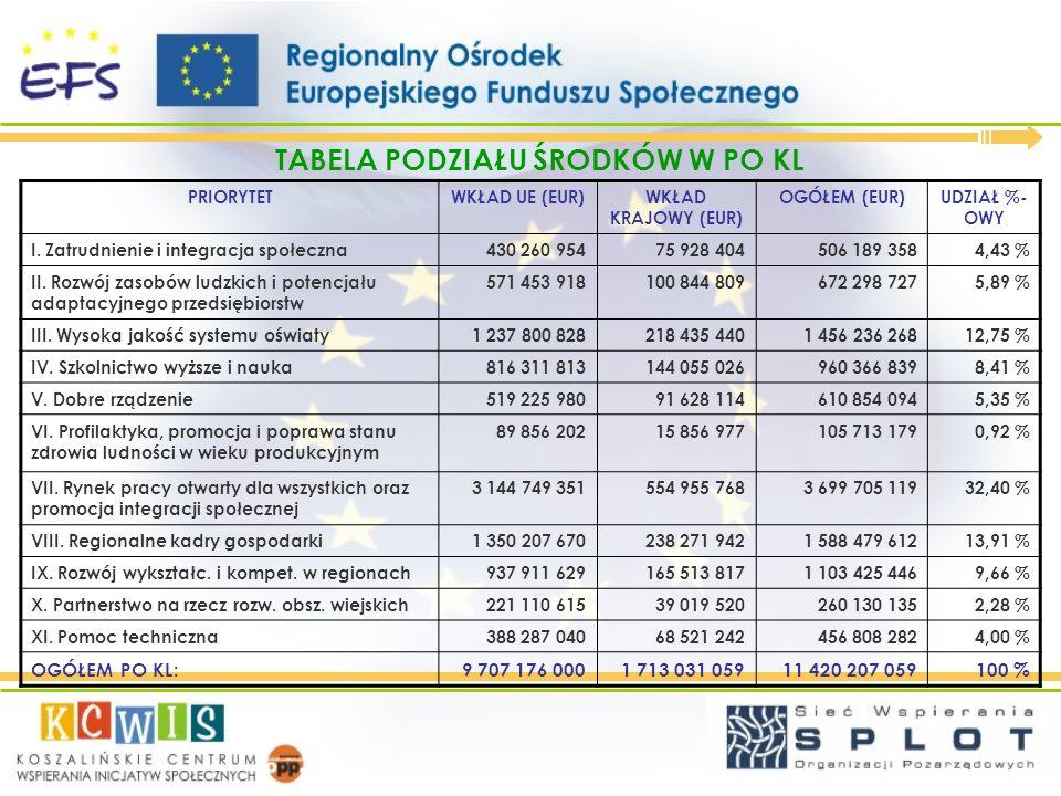 WIĘCEJ INFORMACJI: WWW.EFS.GOV.PL