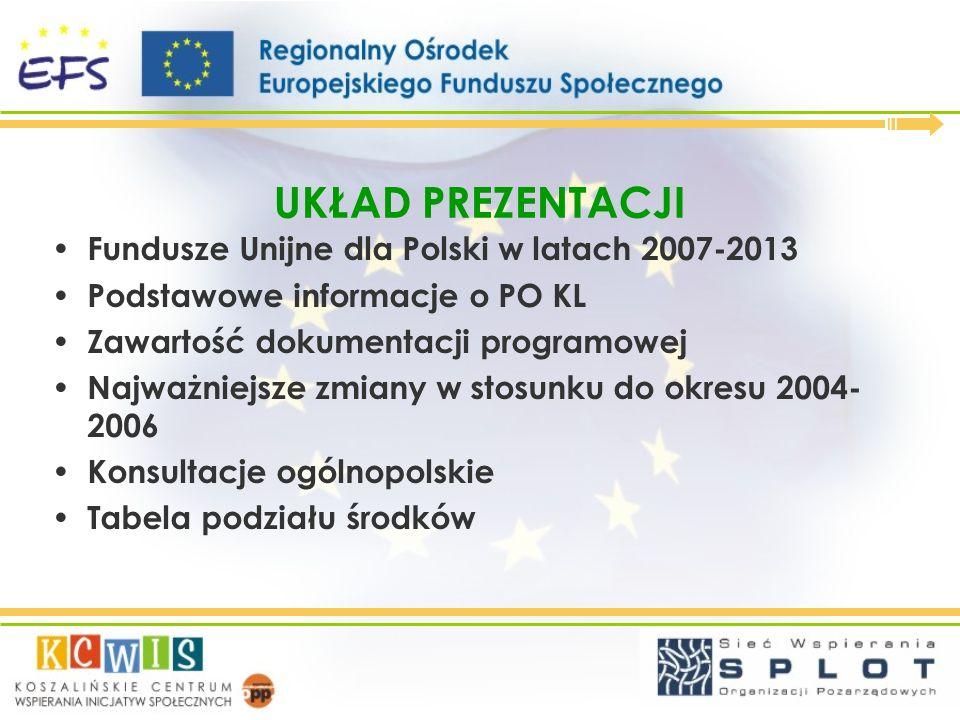 FUNDUSZE UNIJNE DLA POLSKI W LATACH 2007-2013 Narodowa Strategia Spójności (Narodowe Strategiczne Ramy Odniesienia) – określa system wykorzystania i wdrażania Funduszy Unijnych dla Polski (ponad 67mld.