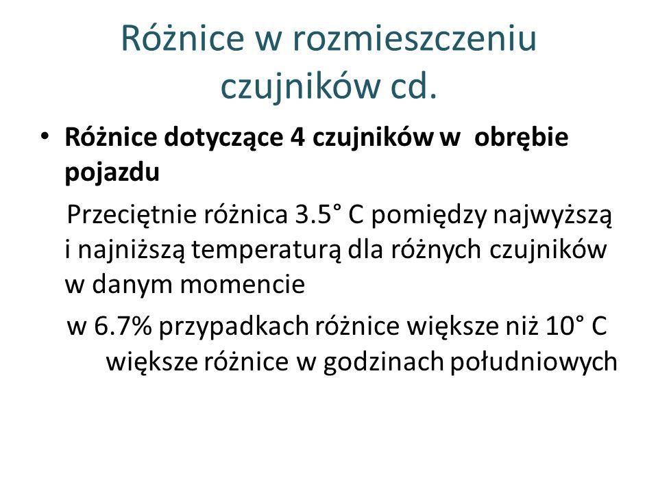 Różnice w rozmieszczeniu czujników cd. Różnice dotyczące 4 czujników w obrębie pojazdu Przeciętnie różnica 3.5° C pomiędzy najwyższą i najniższą tempe