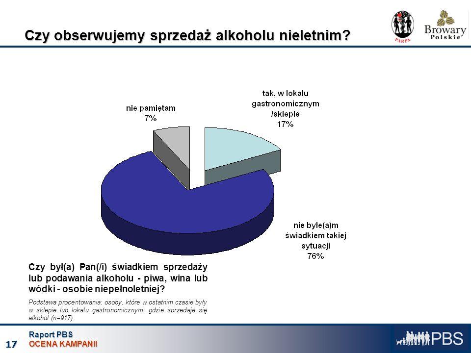 Raport PBS OCENA KAMPANII 17 Czy obserwujemy sprzedaż alkoholu nieletnim? Czy był(a) Pan(/i) świadkiem sprzedaży lub podawania alkoholu - piwa, wina l