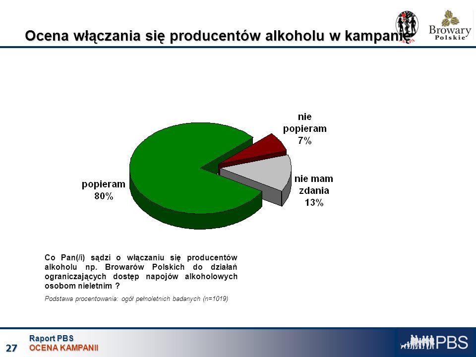 Raport PBS OCENA KAMPANII 27 Ocena włączania się producentów alkoholu w kampanię Co Pan(/i) sądzi o włączaniu się producentów alkoholu np. Browarów Po