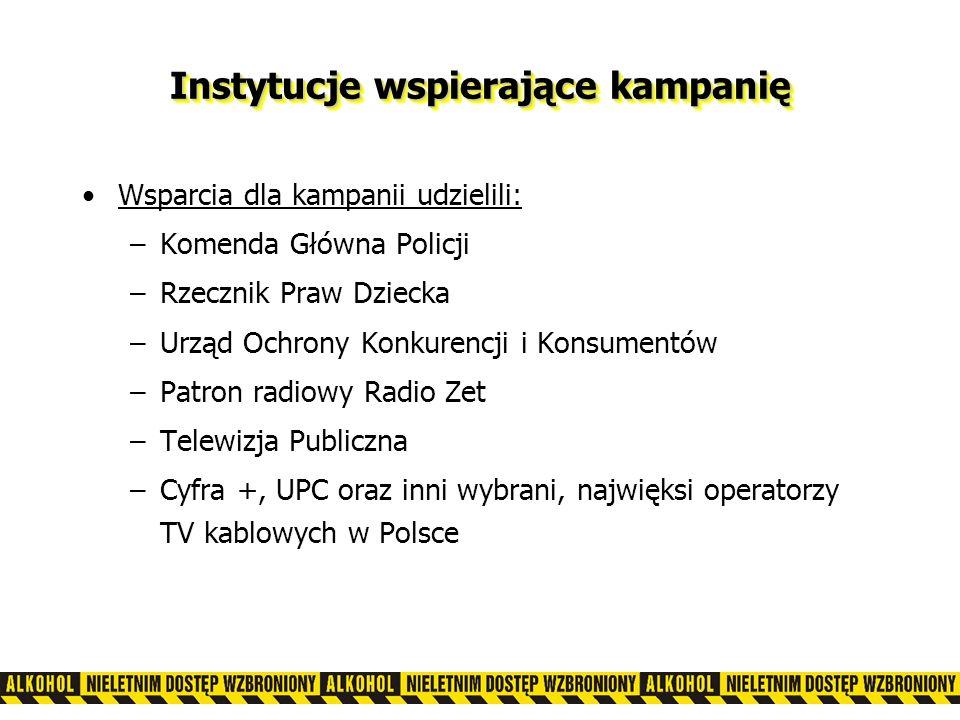 Instytucje wspierające kampanię Wsparcia dla kampanii udzielili: –Komenda Główna Policji –Rzecznik Praw Dziecka –Urząd Ochrony Konkurencji i Konsumentów –Patron radiowy Radio Zet –Telewizja Publiczna –Cyfra +, UPC oraz inni wybrani, najwięksi operatorzy TV kablowych w Polsce