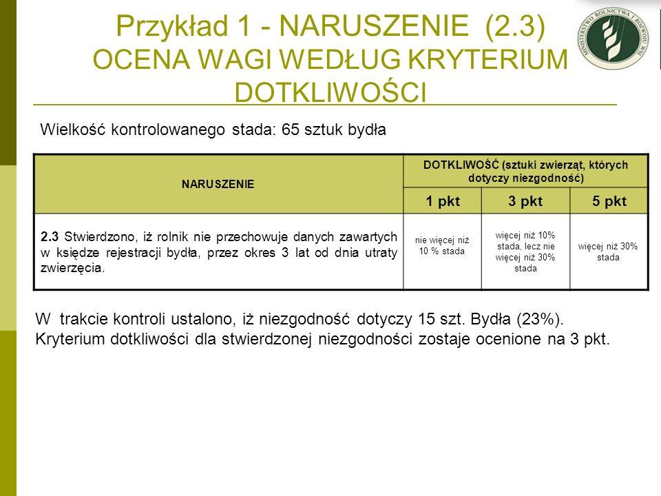 Przykład 1 - NARUSZENIE (2.3) OCENA WAGI WEDŁUG KRYTERIUM DOTKLIWOŚCI Wielkość kontrolowanego stada: 65 sztuk bydła NARUSZENIE DOTKLIWOŚĆ (sztuki zwie