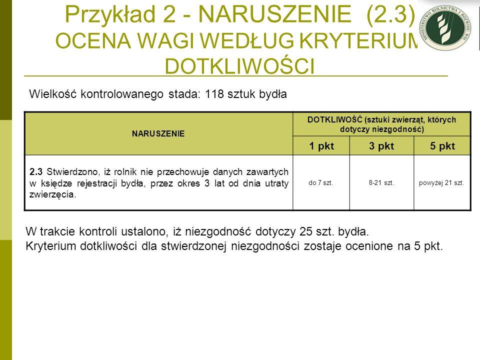 Przykład 2 - NARUSZENIE (2.3) OCENA WAGI WEDŁUG KRYTERIUM DOTKLIWOŚCI Wielkość kontrolowanego stada: 118 sztuk bydła NARUSZENIE DOTKLIWOŚĆ (sztuki zwi