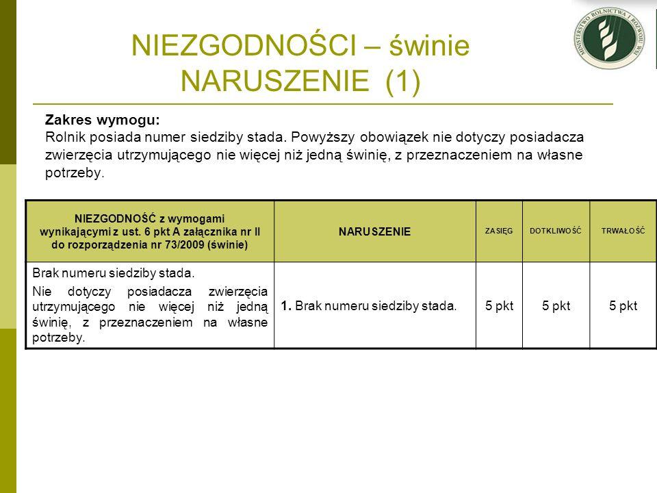 NIEZGODNOŚĆ z wymogami wynikającymi z ust. 6 pkt A załącznika nr II do rozporządzenia nr 73/2009 (świnie) NARUSZENIE ZASIĘGDOTKLIWOŚĆTRWAŁOŚĆ Brak num