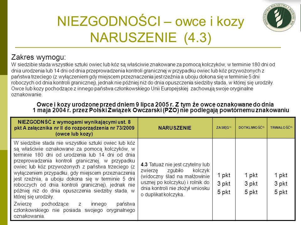 NIEZGODNOŚCI – owce i kozy NARUSZENIE (4.3) Owce i kozy urodzone przed dniem 9 lipca 2005 r. Z tym że owce oznakowane do dnia 1 maja 2004 r. przez Pol