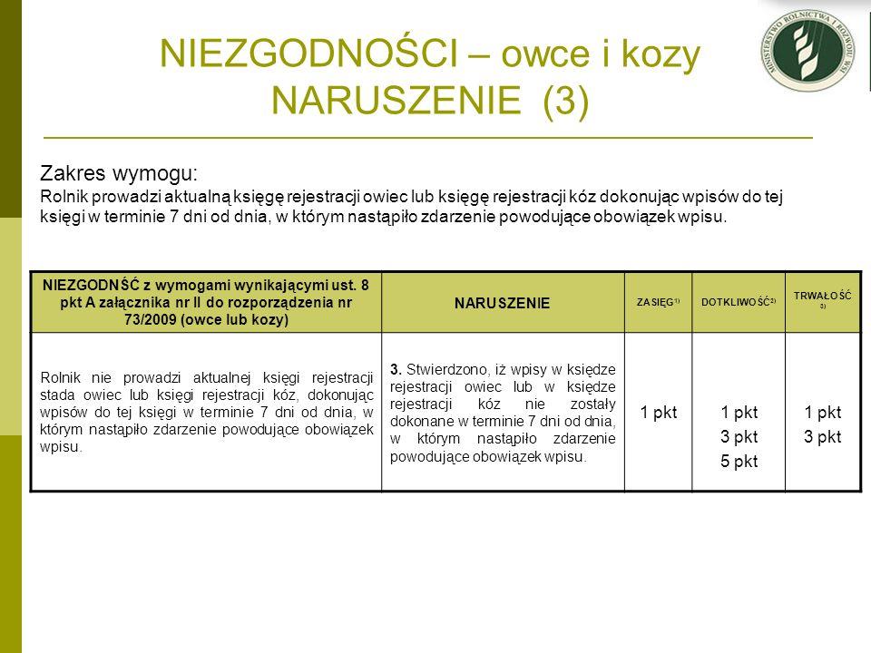NIEZGODNOŚCI – owce i kozy NARUSZENIE (3) NIEZGODNŚĆ z wymogami wynikającymi ust. 8 pkt A załącznika nr II do rozporządzenia nr 73/2009 (owce lub kozy