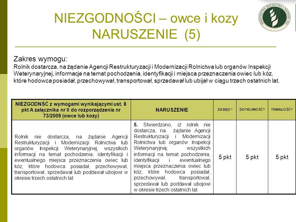 NIEZGODNOŚCI – owce i kozy NARUSZENIE (5) NIEZGODNŚĆ z wymogami wynikającymi ust. 8 pkt A załącznika nr II do rozporządzenia nr 73/2009 (owce lub kozy