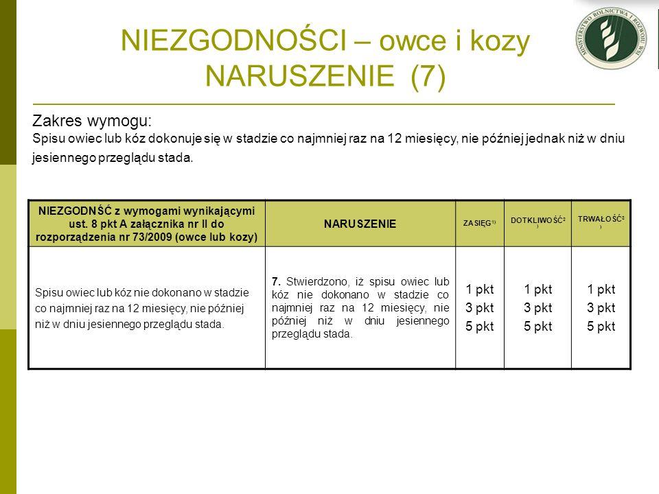 NIEZGODNOŚCI – owce i kozy NARUSZENIE (7) NIEZGODNŚĆ z wymogami wynikającymi ust. 8 pkt A załącznika nr II do rozporządzenia nr 73/2009 (owce lub kozy
