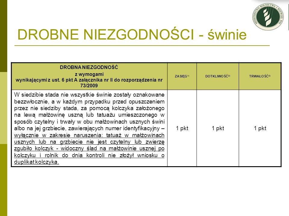 DROBNA NIEZGODNOŚĆ z wymogami wynikającymi z ust. 6 pkt A załącznika nr II do rozporządzenia nr 73/2009 ZASIĘG 1) DOTKLIWOŚĆ 2) TRWAŁOŚĆ 3) W siedzibi