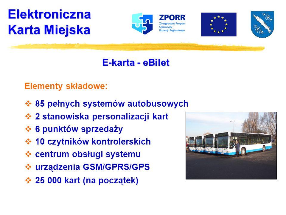 Elektroniczna Karta Miejska E-karta - eBilet Elementy składowe: 85 pełnych systemów autobusowych 2 stanowiska personalizacji kart 6 punktów sprzedaży 10 czytników kontrolerskich centrum obsługi systemu urządzenia GSM/GPRS/GPS 25 000 kart (na początek)