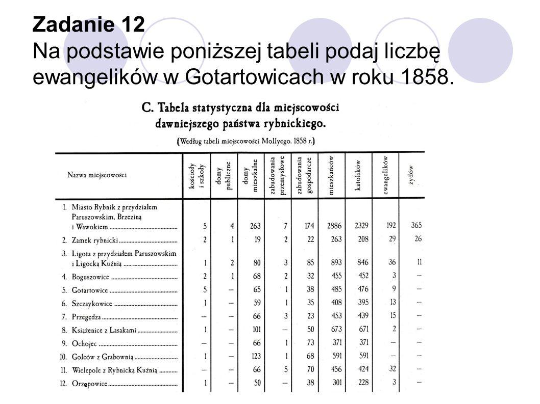 Zadanie 12 Na podstawie poniższej tabeli podaj liczbę ewangelików w Gotartowicach w roku 1858.