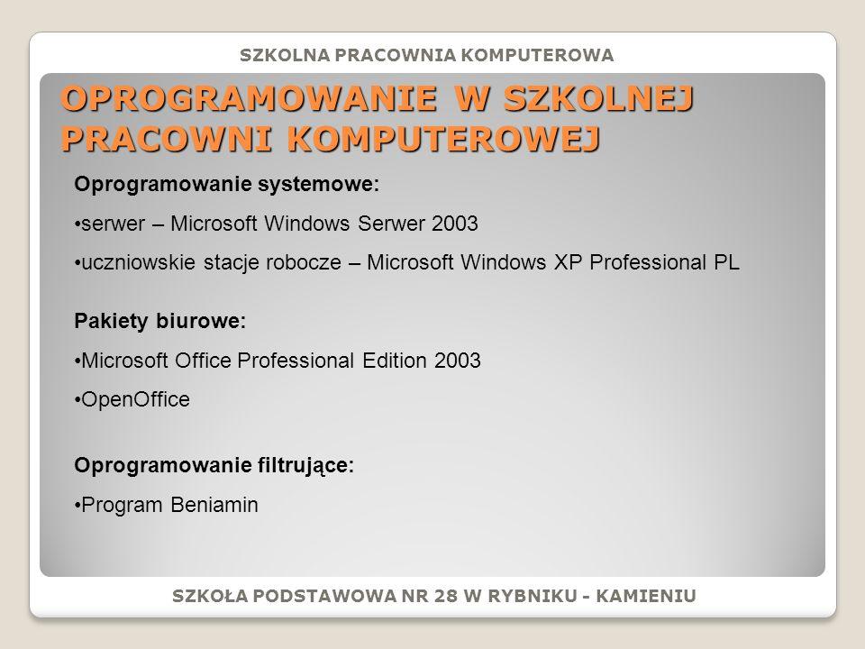 OPROGRAMOWANIE W SZKOLNEJ PRACOWNI KOMPUTEROWEJ SZKOŁA PODSTAWOWA NR 28 W RYBNIKU - KAMIENIU Oprogramowanie systemowe: serwer – Microsoft Windows Serwer 2003 uczniowskie stacje robocze – Microsoft Windows XP Professional PL Pakiety biurowe: Microsoft Office Professional Edition 2003 OpenOffice Oprogramowanie filtrujące: Program Beniamin SZKOLNA PRACOWNIA KOMPUTEROWA