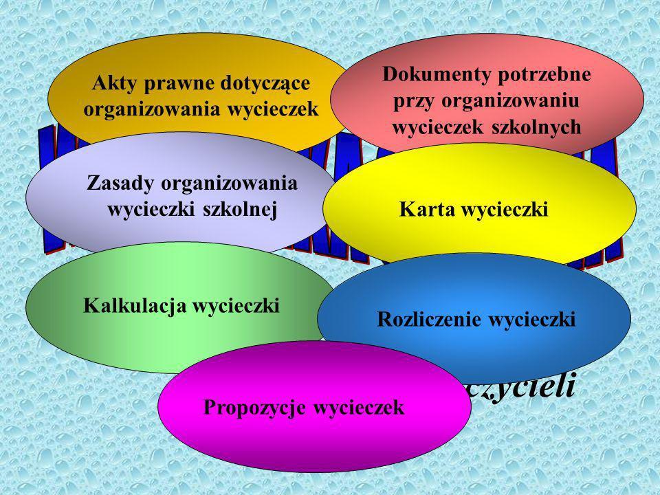 Informator dla nauczycieli Akty prawne dotyczące organizowania wycieczek Zasady organizowania wycieczki szkolnej Kalkulacja wycieczki Dokumenty potrze