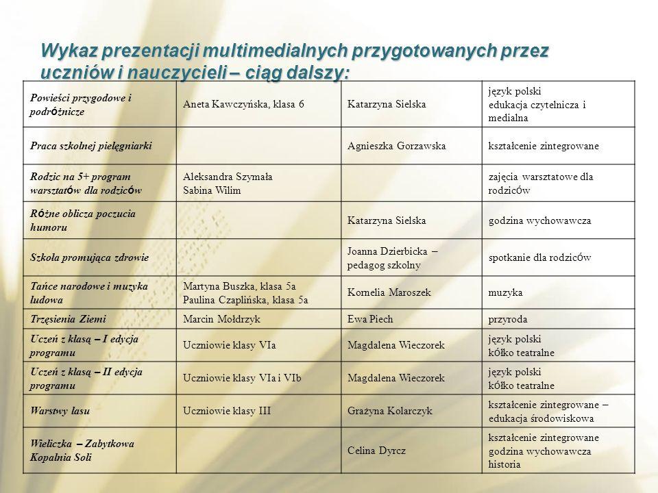 Wykaz prezentacji multimedialnych przygotowanych przez uczniów i nauczycieli – ciąg dalszy: Powieści przygodowe i podr ó żnicze Aneta Kawczyńska, klas