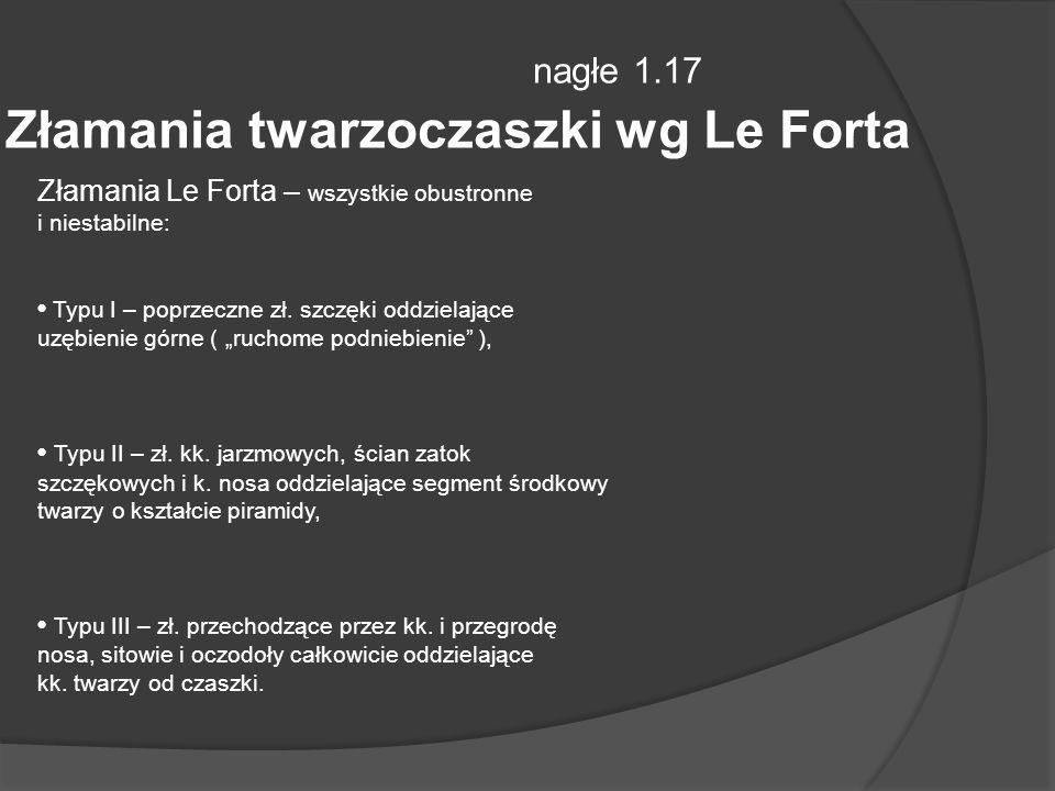 nagłe 1.17 Złamania twarzoczaszki wg Le Forta Złamania Le Forta – wszystkie obustronne i niestabilne: Typu I – poprzeczne zł.