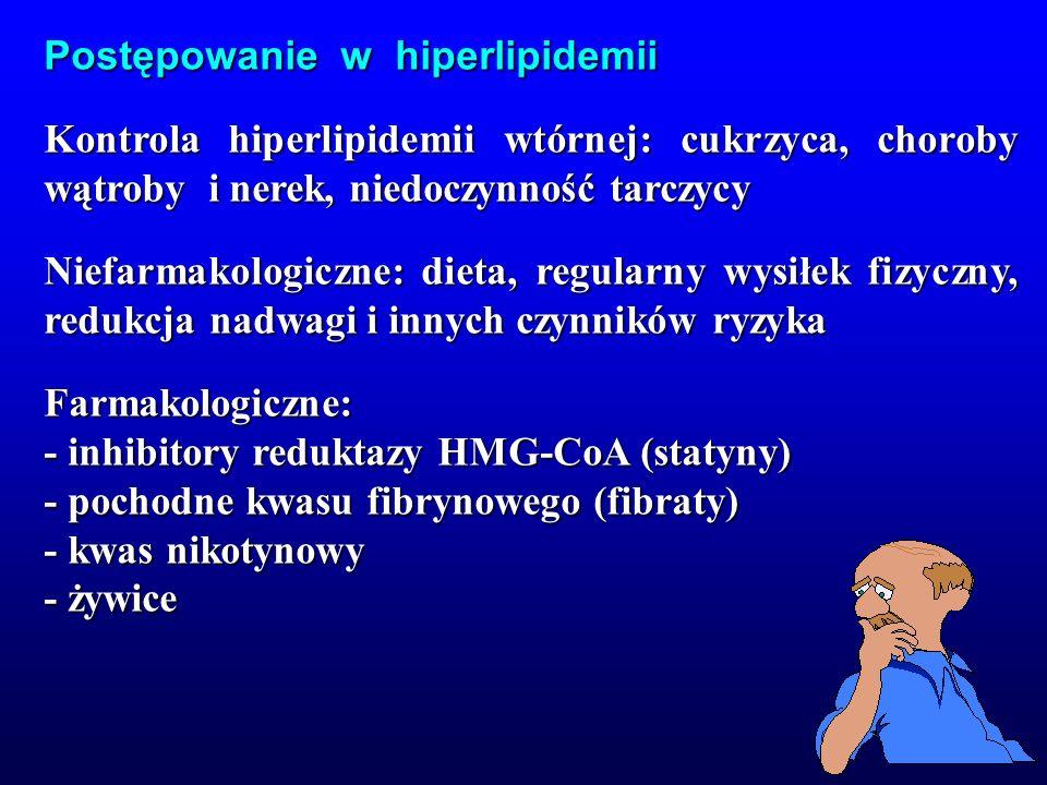 Postępowanie w hiperlipidemii Kontrola hiperlipidemii wtórnej: cukrzyca, choroby wątroby i nerek, niedoczynność tarczycy Niefarmakologiczne: dieta, re