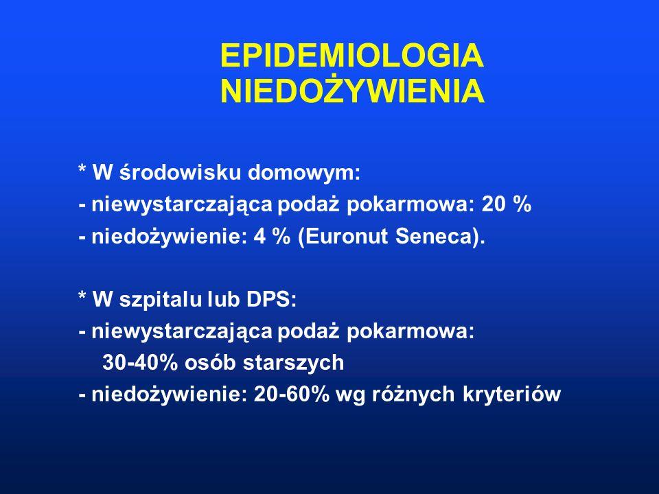EPIDEMIOLOGIA NIEDOŻYWIENIA * W środowisku domowym: - niewystarczająca podaż pokarmowa: 20 % - niedożywienie: 4 % (Euronut Seneca). * W szpitalu lub D