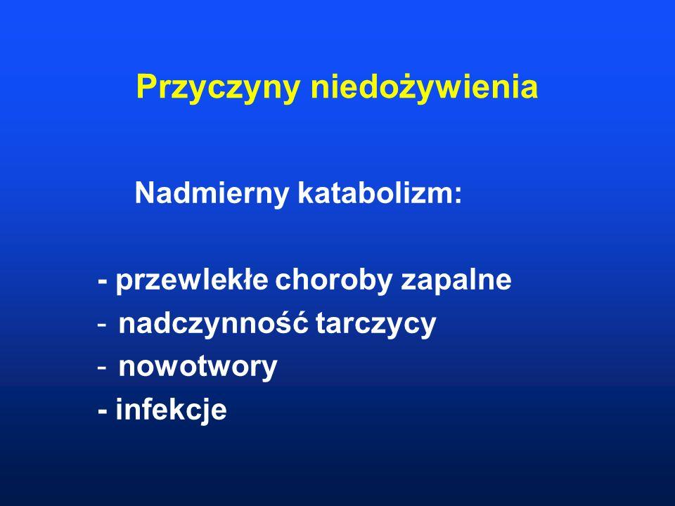 Przyczyny niedożywienia Nadmierny katabolizm: - przewlekłe choroby zapalne -nadczynność tarczycy -nowotwory - infekcje