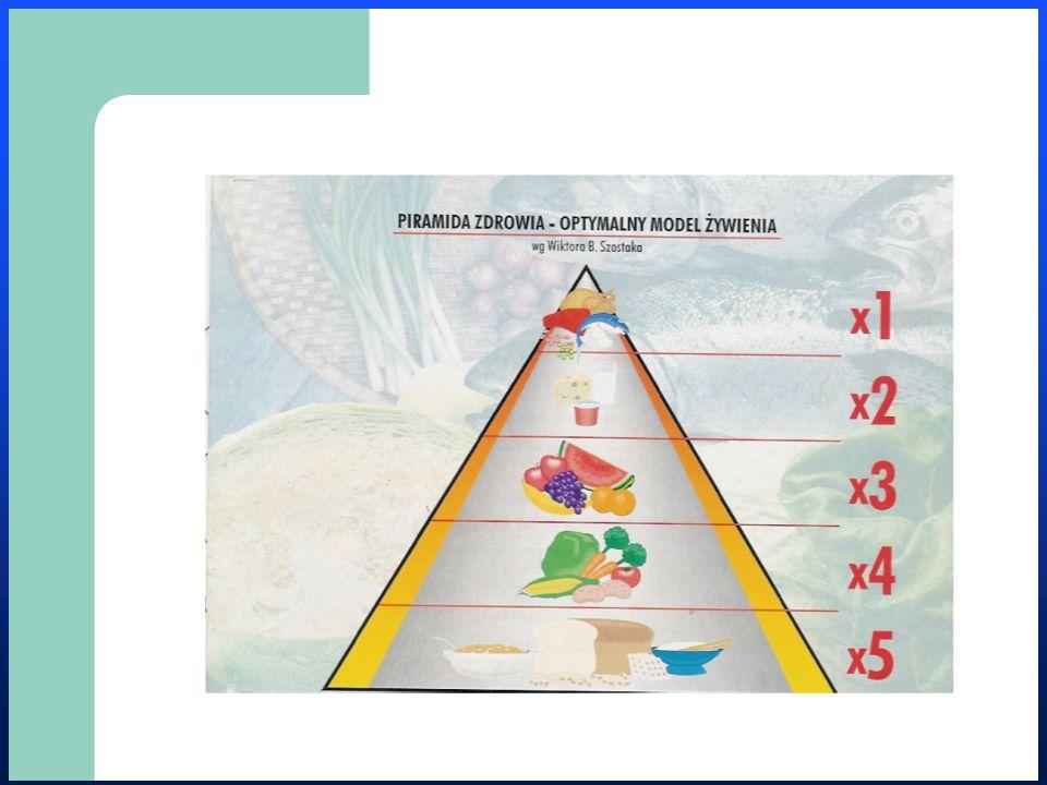 Stan odżywienia osób starszych: - nadwaga i otyłość - niedożywienie białkowo-energetyczne