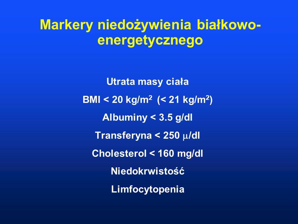 Markery niedożywienia białkowo- energetycznego Utrata masy ciała BMI < 20 kg/m 2 (< 21 kg/m 2 ) Albuminy < 3.5 g/dl Transferyna < 250 /dl Cholesterol