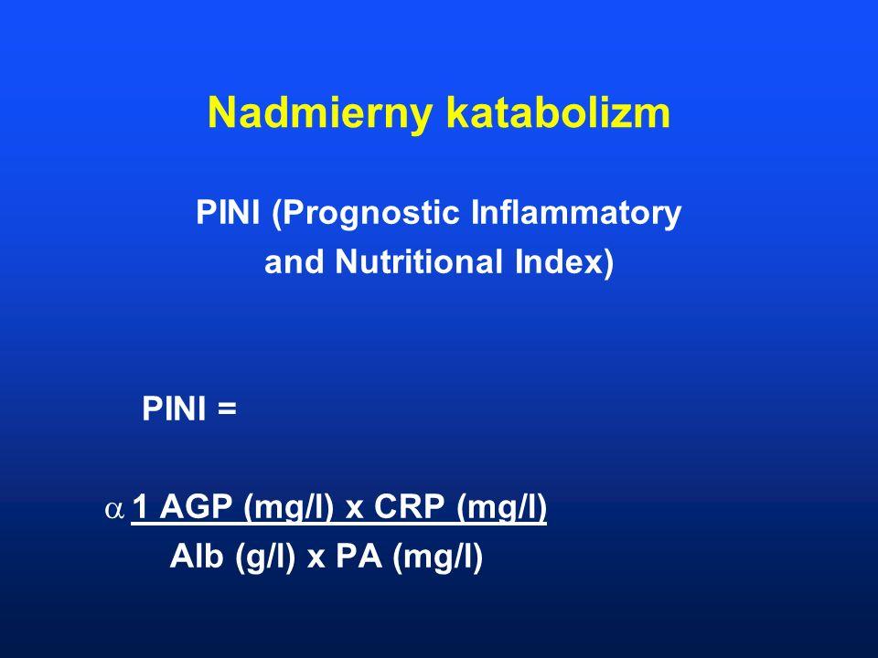 Nadmierny katabolizm PINI (Prognostic Inflammatory and Nutritional Index) PINI = 1 AGP (mg/l) x CRP (mg/l) Alb (g/l) x PA (mg/l)