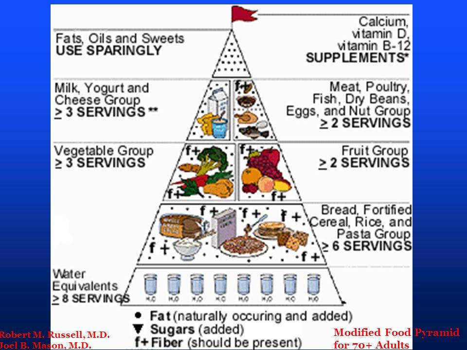 Robert M. Russell, M.D. Joel B. Mason, M.D. Modified Food Pyramid for 70+ Adults