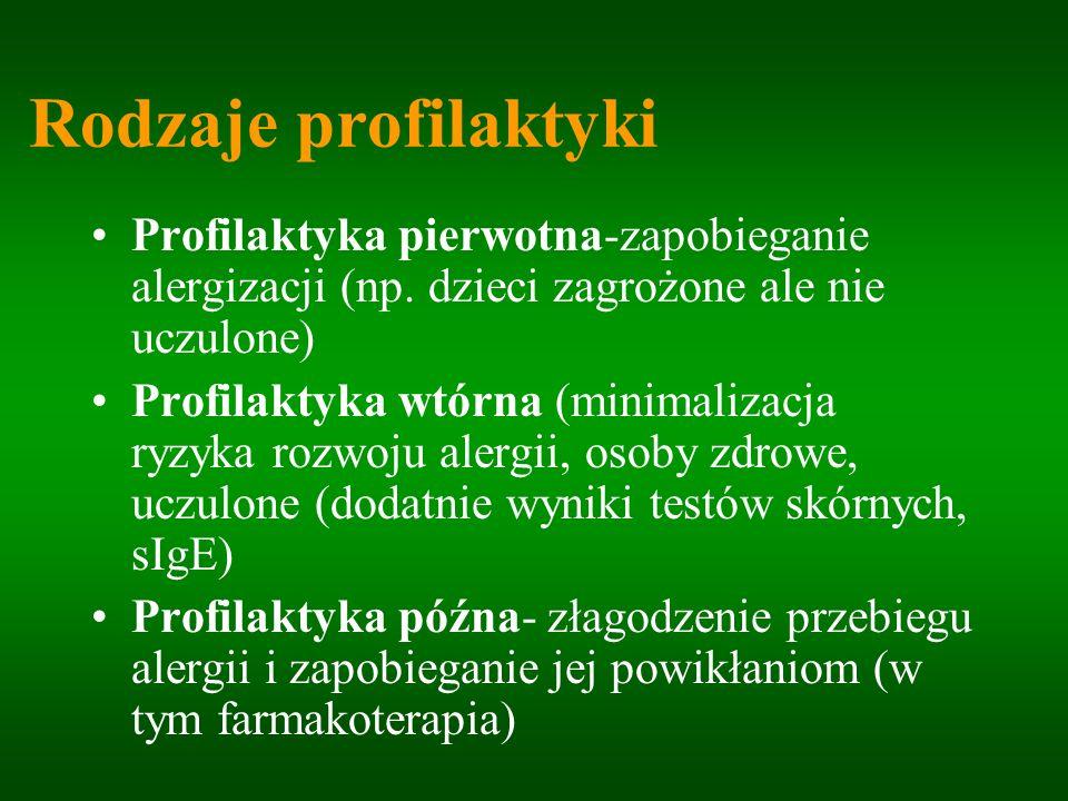 Rodzaje profilaktyki Profilaktyka pierwotna-zapobieganie alergizacji (np. dzieci zagrożone ale nie uczulone) Profilaktyka wtórna (minimalizacja ryzyka