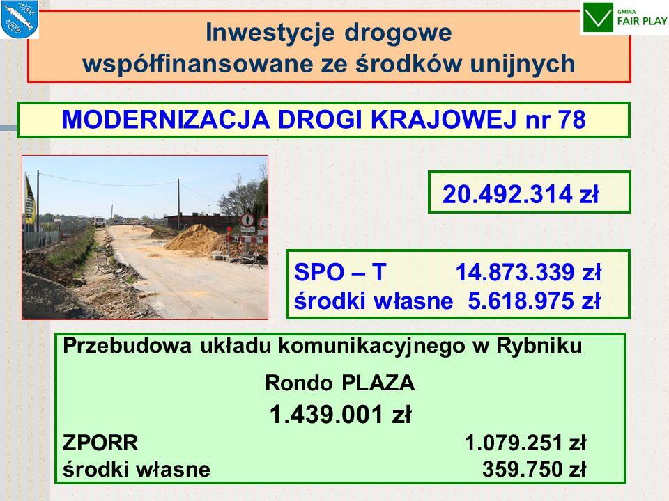 Obwodnica Północna Miasta 7.087 tys. zł III etap (Budowlanych – Storczyków – Rudzka) 1.150 tys. zł (WNW) IV etap (Gliwicka – Wielopolska) 5.937 tys. z