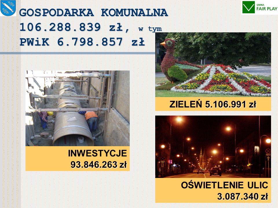 Inwestycje drogowe współfinansowane ze środków unijnych SPO – T 14.873.339 zł środki własne 5.618.975 zł MODERNIZACJA DROGI KRAJOWEJ nr 78 20.492.314