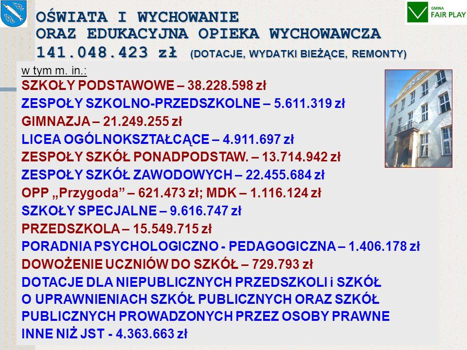 GOSPODARKA KOMUNALNA c.d. 5.357.168 zł WODOCIĄGI – 5.357.168 zł w tym nakłady PWiK – 4.814.168 zł w tym nakłady PWiK – 4.814.168 zł z tego: remonty 1.