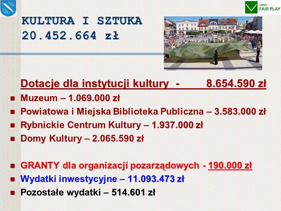 OŚWIATA I WYCHOWANIE ORAZ EDUKACYJNA OPIEKA WYCHOWAWCZA 141.048.423 zł (DOTACJE, WYDATKI BIEŻĄCE, REMONTY) w tym m. in.: SZKOŁY PODSTAWOWE – 38.228.59