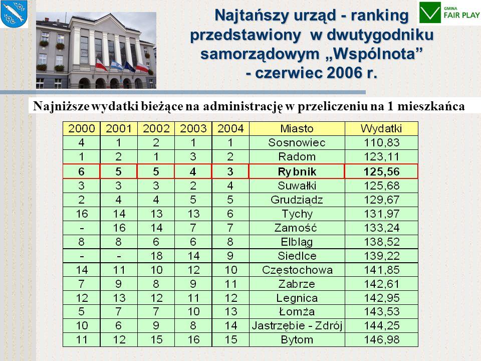 ADMINISTRACJA PUBLICZNA 19.151.864 zł, w tym: 2.379.690 zł Zadania Urzędu Wojewódzkiego – 2.379.690 zł w tym dotacja z budżetu państwa – 749.184 zł 15
