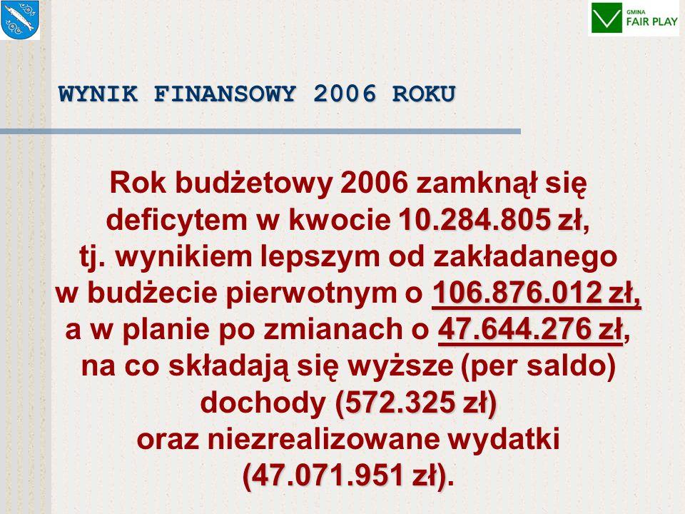 PRZYJAZNY URZĄD ADMINISTRACJI SAMORZĄDOWEJ EDYCJA 2006 Rybnik zajął po raz drugi I miejsce w konkursie organizowanym przez MSWiA, Związek Miast Polski