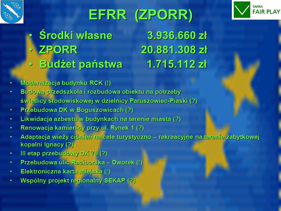 EFRR (ZPORR) Modernizacja budynku RCK (!)Modernizacja budynku RCK (!) Budowa przedszkola i rozbudowa obiektu na potrzebyBudowa przedszkola i rozbudowa