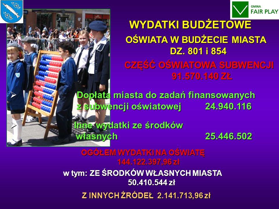 WYDATKI BUDŻETOWE WYDATKI BUDŻETOWE CZĘŚĆ OŚWIATOWA SUBWENCJI 91.570.140 ZŁ CZĘŚĆ OŚWIATOWA SUBWENCJI 91.570.140 ZŁ Dopłata miasta do zadań finansowan