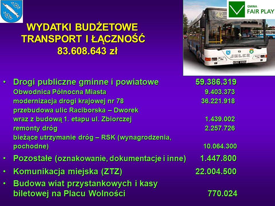 WYDATKI BUDŻETOWE TRANSPORT I ŁĄCZNOŚĆ 83.608.643 zł WYDATKI BUDŻETOWE TRANSPORT I ŁĄCZNOŚĆ 83.608.643 zł Drogi publiczne gminne i powiatowe59.386.319