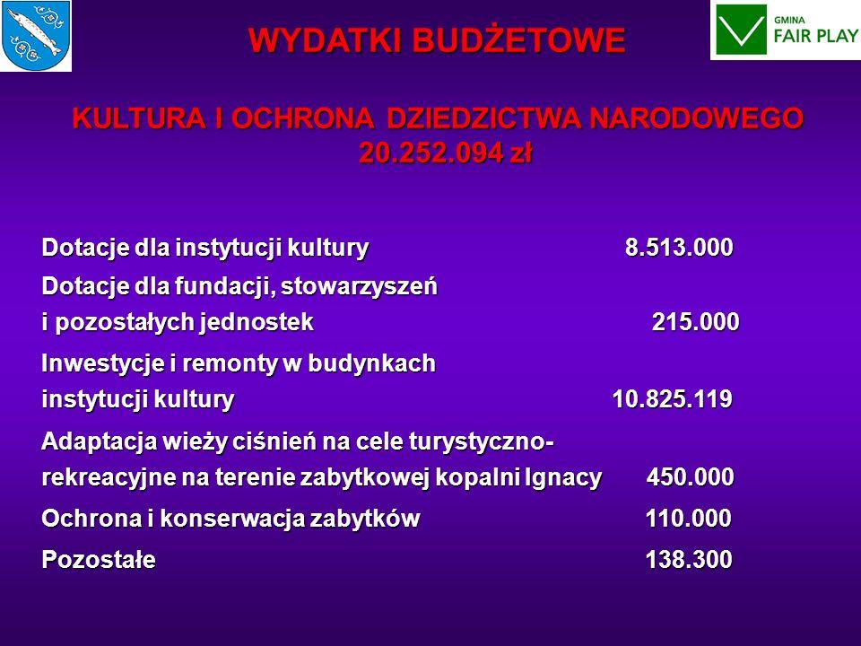 Dotacje dla instytucji kultury 8.513.000 Dotacje dla fundacji, stowarzyszeń i pozostałych jednostek 215.000 Dotacje dla fundacji, stowarzyszeń i pozos